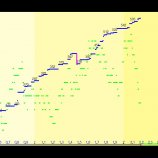 Скриншот Project Neumann