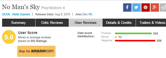 Ранние отзывы пользователей Metacritic на No Man's Sky настораживают - Изображение 2