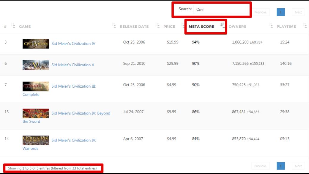 Сервис Steam Spy покажет продажи игр в Steam - Изображение 1