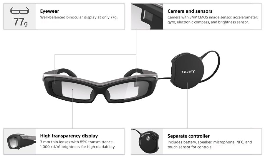 Sony принимает заказы на SmartEyeglass: $840 за девелопер-версию - Изображение 1