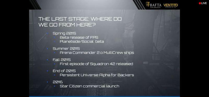 Крис Робертс рассчитывает собрать с игроков больше $100 млн на Star Citizen - Изображение 2