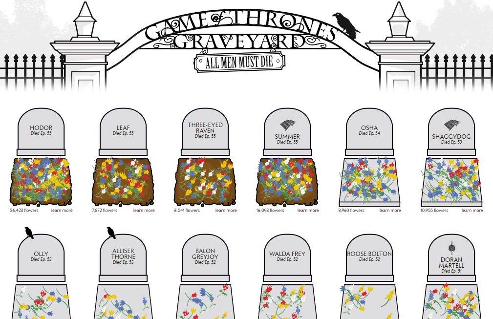 Для павших героев «Игры престолов» открыли собственное кладбище - Изображение 1