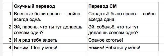 Strategic Music головного мозга: ну что, славяне, докажем, что мы сила - Изображение 2