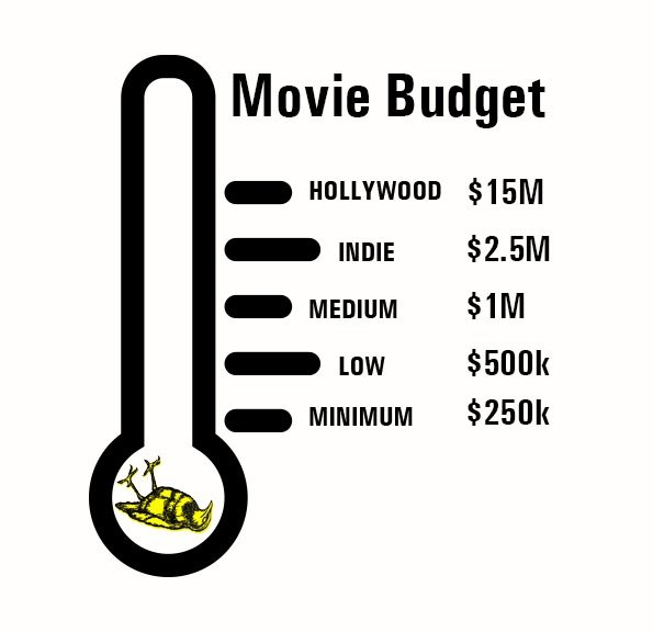 Автор «Бойцовского клуба» ищет деньги на Kickstarter на новый фильм - Изображение 3