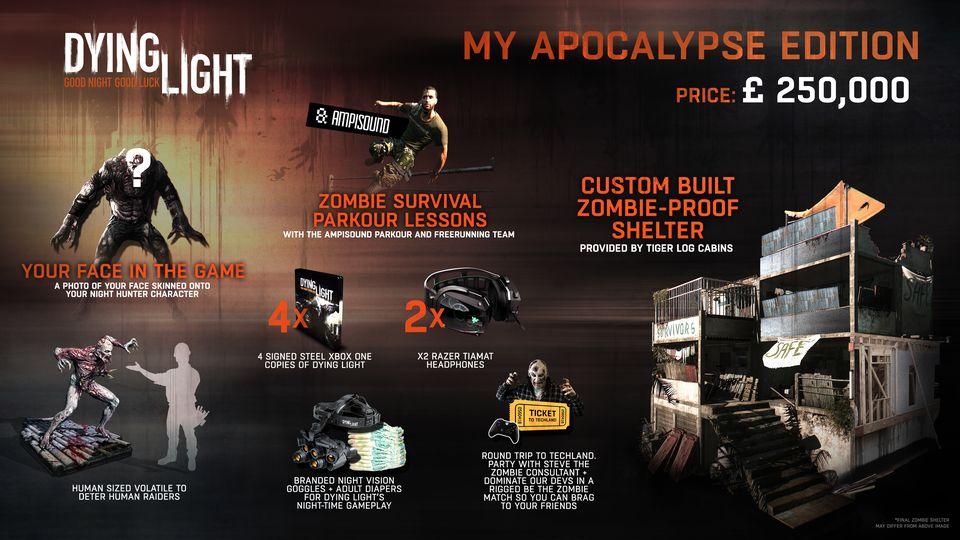 В коллекционное издание Dying Light попало настоящее убежище от зомби - Изображение 1