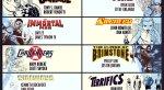 Семь злых Бэтменов, Джокеры-драконы идемоны изТемной Мультивселенной. Что такое Dark Nights: Metal. - Изображение 41