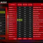 Скриншот Fire Pro Wrestling World – Изображение 7