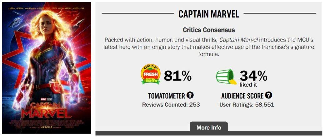 30 неудобных вопросов к«Капитану Марвел» | Канобу - Изображение 8300