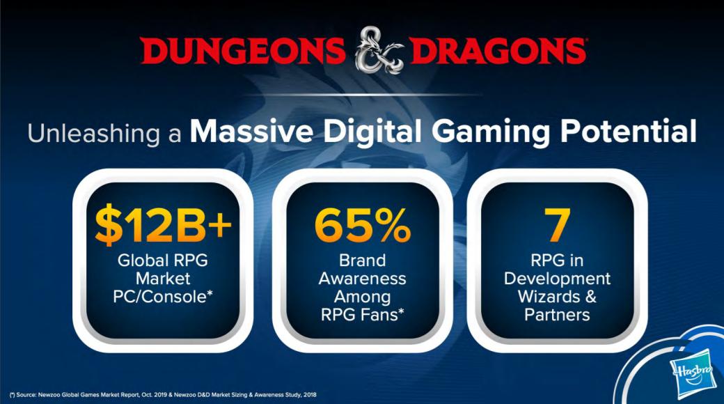 Baldur's Gate III выйдет в 2020 году. Кроме нее по Dungeons & Dragons делают еще 6 игр | Канобу - Изображение 9254