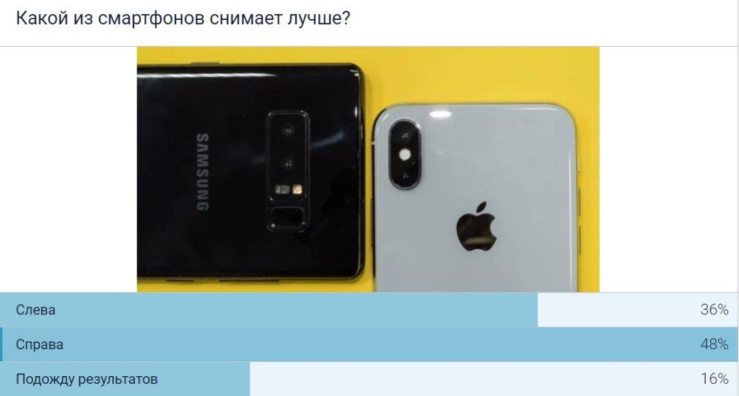 Смартфон с лучшей камерой: iPhone Xпротив Galaxy Note8 | Канобу - Изображение 7524