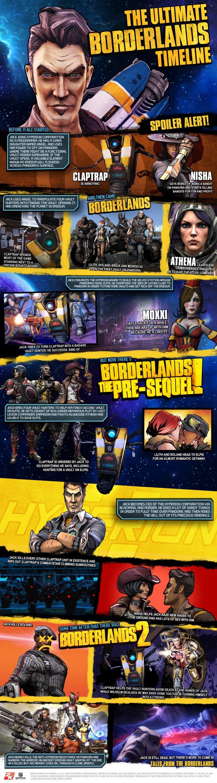 Рецензия на Borderlands The Pre-Sequel | Канобу - Изображение 14057