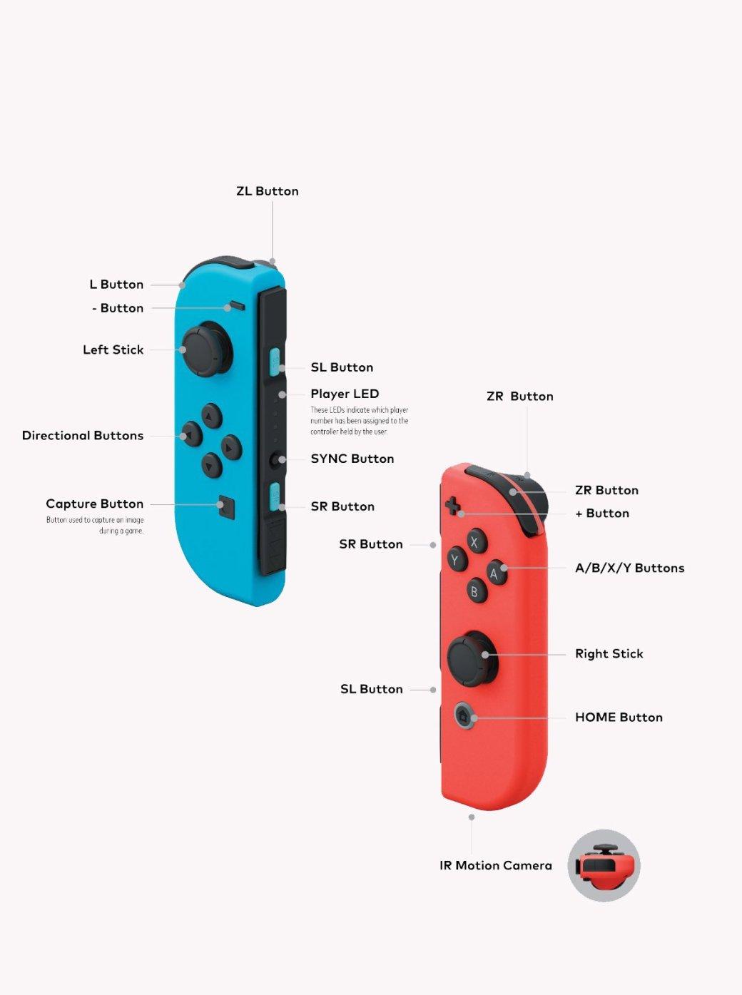 Круглый стол. Что редакция «Канобу» думает о Nintendo Switch | Канобу - Изображение 1