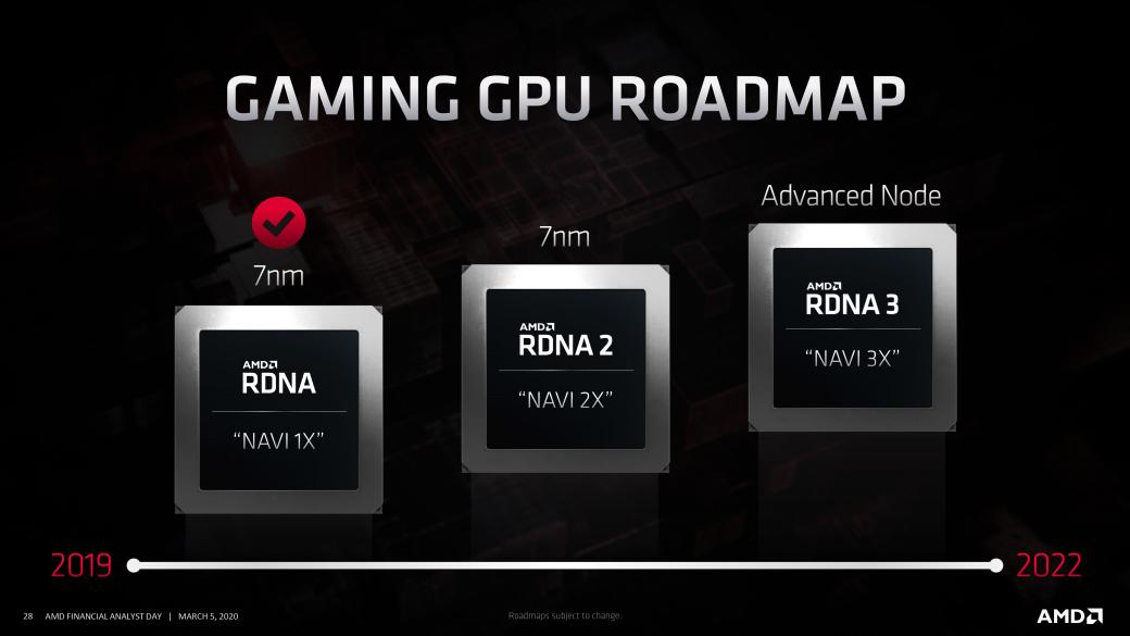 AMD рассказала оновых процессорах Zen 3 иархитектуре RDNA 2 для ПК, Xbox Series XиPlayStation5 | Канобу - Изображение 6181